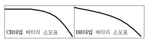도표001.jpg